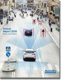 AUTOLIV INC 2016 Annual Report